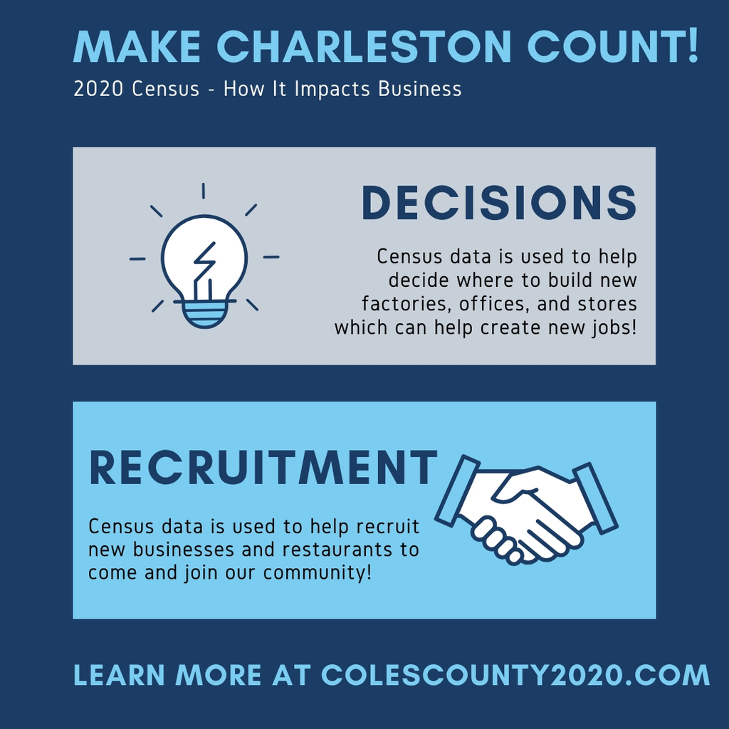 Charleston Census